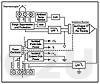 DSCA37B-07E Isolated Thermocouple B Input Module, Input -100...+1800°C, Output 0...20 mA