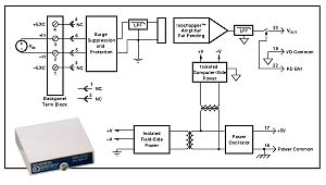 SCM5B31-05 Analog Voltage Input Module, Input -5...+5 V, Output 0...+5 V, 4 Hz Bandwidth