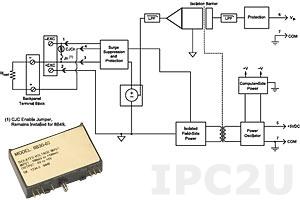 8B49-04 Voltage Output Module, Input 0...+10 V, Output -10...+10 V