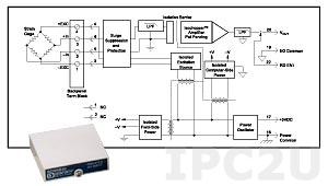 SCM5B38-34D Strain Gage Input Module, Half Bridge, Input 300 Ohm...10 kOhm and -30...+30mV, Output -10...+10V