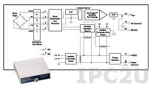 SCM5B38-35 Strain Gage Input Module, Full Bridge, Input 300 Ohm...10 kOhm and -20...+20mV, Output -5...+5 V