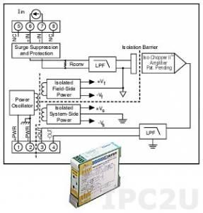 DSCA32-03 Isolated Current Input Module, Input -20...20 mA, Output -10...+10 V
