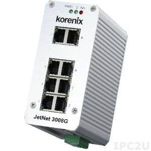 JetNet 3008G Korenix Industrial Entry Level Ethernet Switch with 8x10/100/1000Base-TX Ports