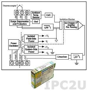 DSCA47T-07E Isolated Linearized Thermocouple T Input Module, Input 0...+200°C, Output 0...20 mA