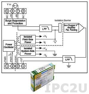 DSCA40-07 Isolated Analog Voltage Input Module, Input 0...+10 mV, Output 0...+10 V, Wide Bandwidth