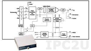 SCM5B37T Thermocouple Input Module, Type T, Input -100...+400 °C, Output 0...+5 V