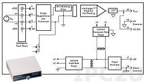 SCM5B41-03D Analog Voltage Input Module, Input -10...+10 V, Output -10...+10 V, 10 kHz Bandwidth