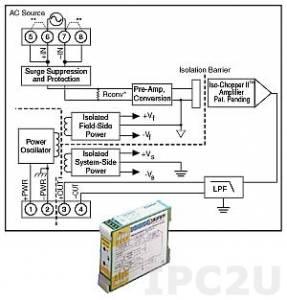 DSCA33-07C Isolated True RMS Input Signal Module, Input 0...5 A, Output 4...20 mA